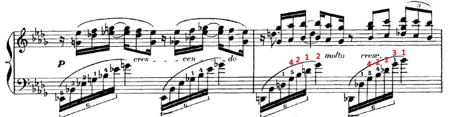 Debussy - Nocturne (fingering)